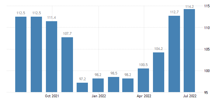 germany harmonised idx of consumer prices hicp other fees services eurostat data