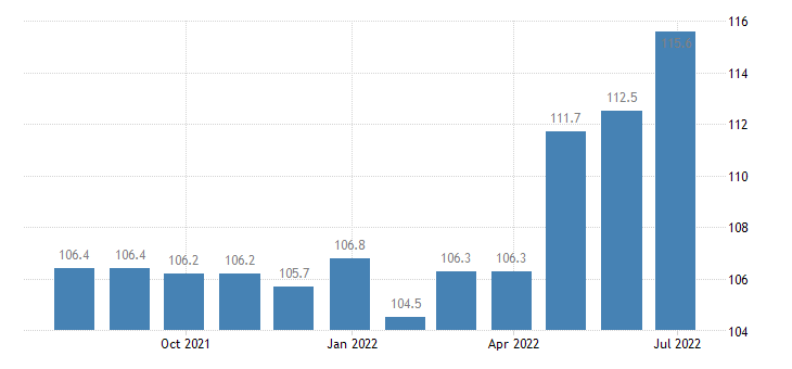 germany harmonised idx of consumer prices hicp other food products n e c eurostat data