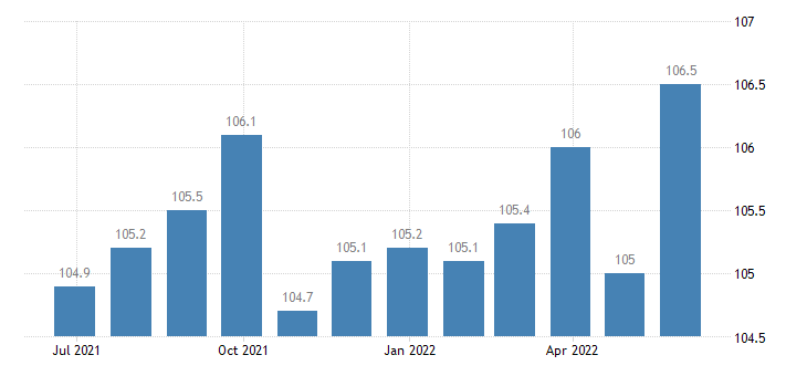 germany harmonised idx of consumer prices hicp other medical products therapeutic appliances equipment eurostat data
