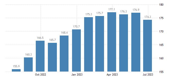 germany harmonised idx of consumer prices hicp other milk products eurostat data