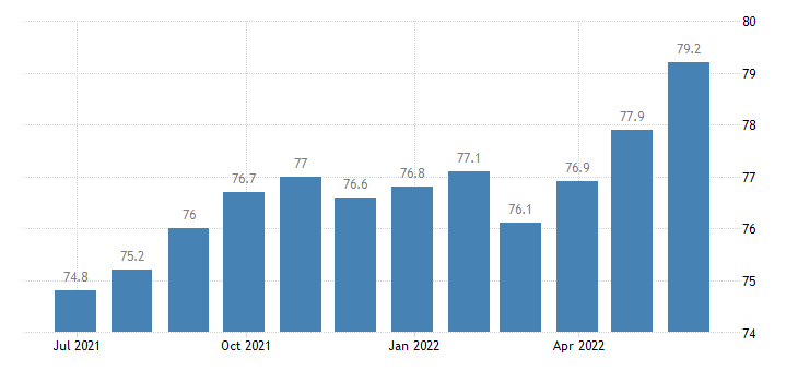 germany harmonised idx of consumer prices hicp other recording media eurostat data