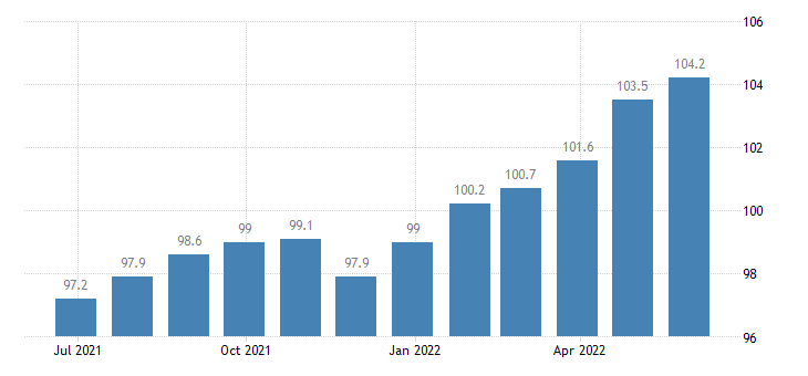 germany harmonised idx of consumer prices hicp other small electric household appliances eurostat data
