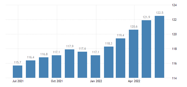 germany harmonised idx of consumer prices hicp other stationery drawing materials eurostat data