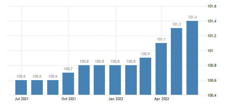 germany harmonised idx of consumer prices hicp out patient services eurostat data