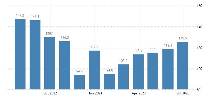 germany harmonised idx of consumer prices hicp package holidays eurostat data