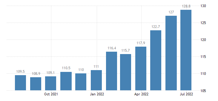 germany harmonised idx of consumer prices hicp paper products eurostat data