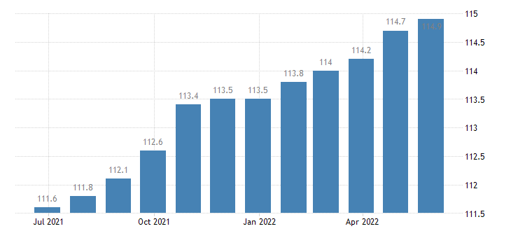 germany harmonised idx of consumer prices hicp paramedical services eurostat data