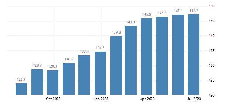 germany harmonised idx of consumer prices hicp pasta products couscous eurostat data