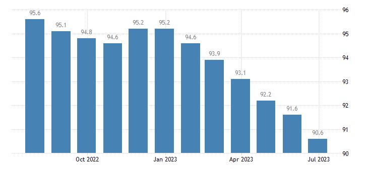 germany harmonised idx of consumer prices hicp personal computers eurostat data