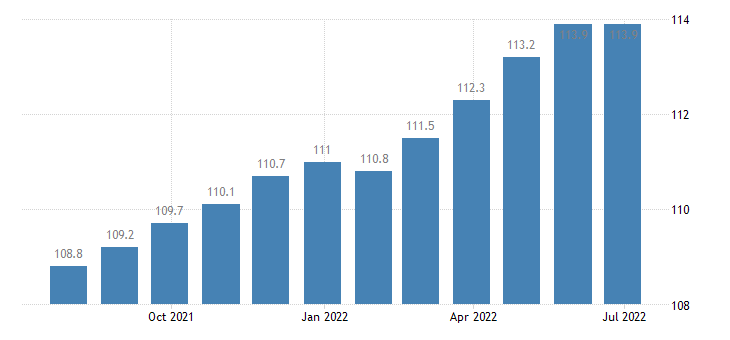 germany harmonised idx of consumer prices hicp personal effects n e c eurostat data