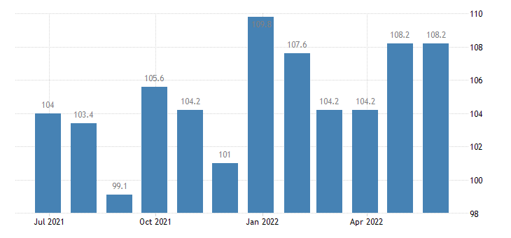 germany harmonised idx of consumer prices hicp photographic services eurostat data