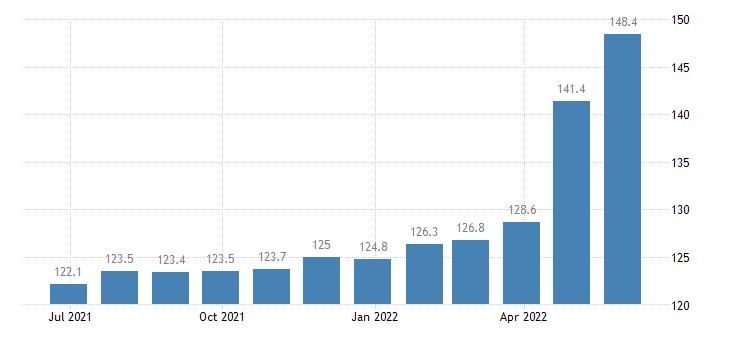 germany harmonised idx of consumer prices hicp pork eurostat data
