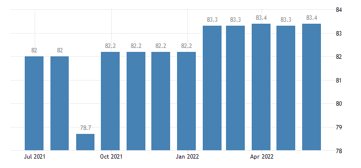 germany harmonised idx of consumer prices hicp pre primary education eurostat data
