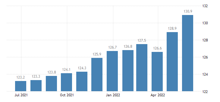 germany harmonised idx of consumer prices hicp preserved fruit fruit based products eurostat data