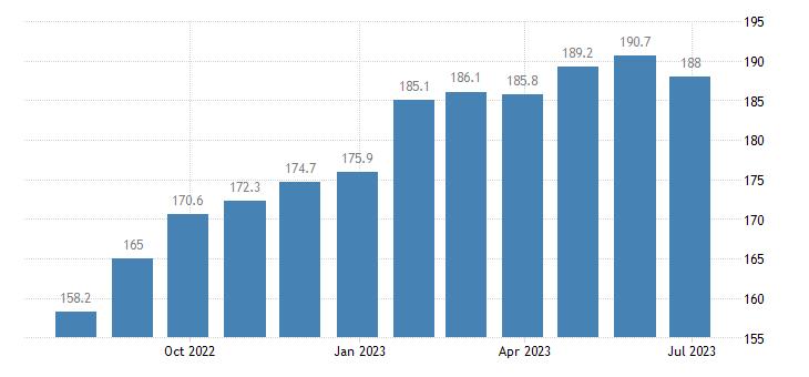 germany harmonised idx of consumer prices hicp preserved milk eurostat data