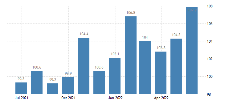 germany harmonised idx of consumer prices hicp recording media eurostat data