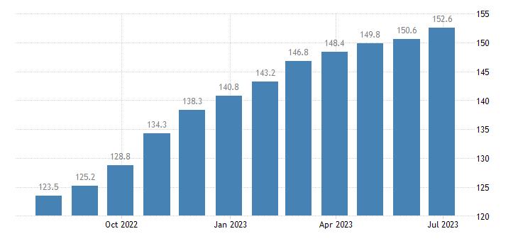 germany harmonised idx of consumer prices hicp sauces condiments eurostat data