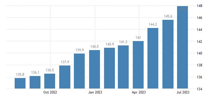 germany harmonised idx of consumer prices hicp second h motor cars eurostat data