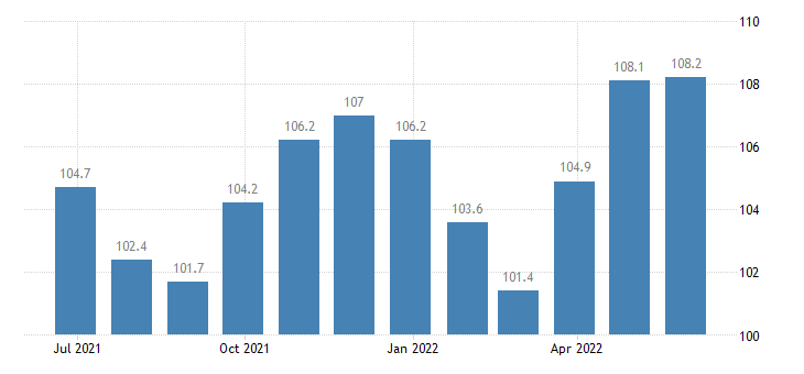 germany harmonised idx of consumer prices hicp shoes other footwear eurostat data