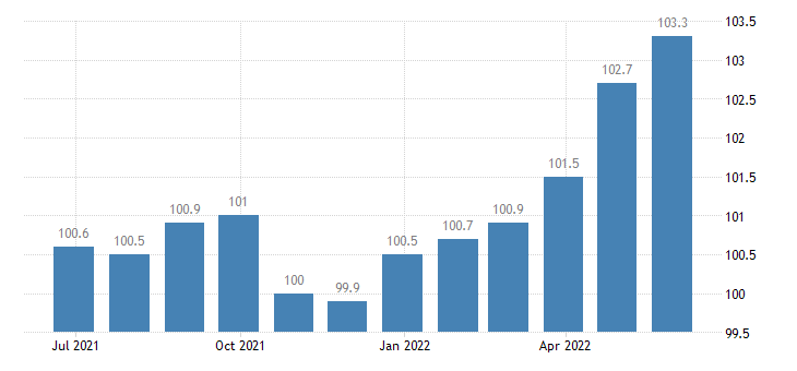 germany harmonised idx of consumer prices hicp small electric household appliances eurostat data