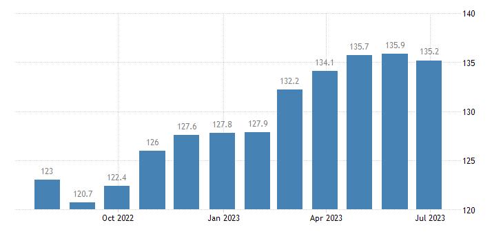 germany harmonised idx of consumer prices hicp soft drinks eurostat data