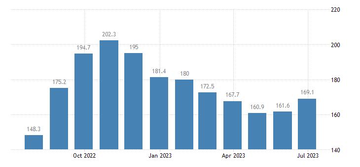 germany harmonised idx of consumer prices hicp solid fuels eurostat data