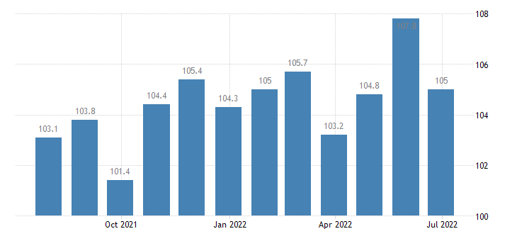 germany harmonised idx of consumer prices hicp spare parts for personal transport equipment eurostat data