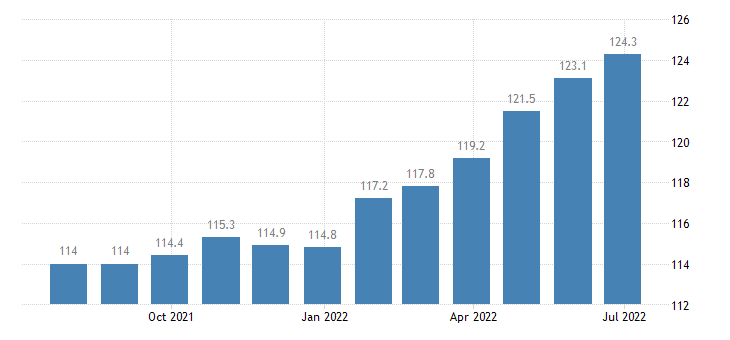 germany harmonised idx of consumer prices hicp stationery drawing materials eurostat data