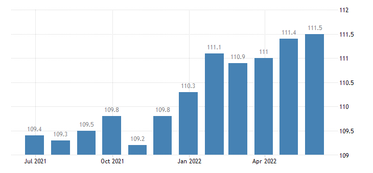 germany harmonised idx of consumer prices hicp sugar eurostat data