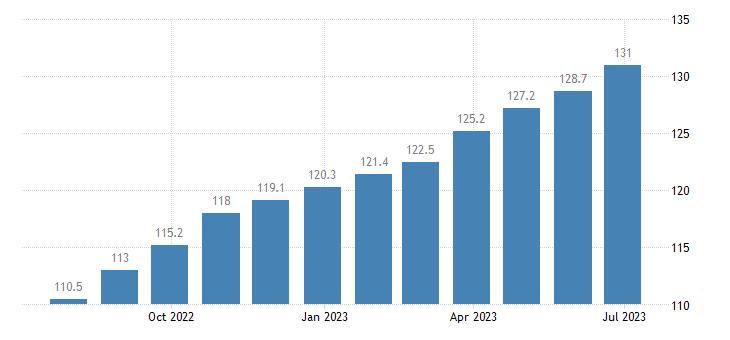 germany harmonised idx of consumer prices hicp sugar jam honey chocolate confectionery eurostat data