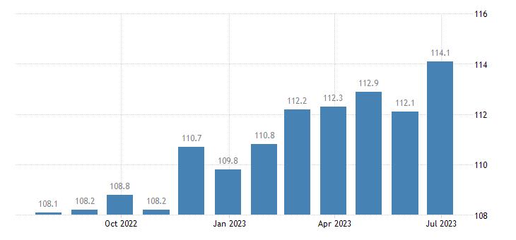germany harmonised idx of consumer prices hicp tea eurostat data