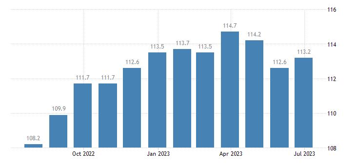 germany harmonised idx of consumer prices hicp toasters grills eurostat data