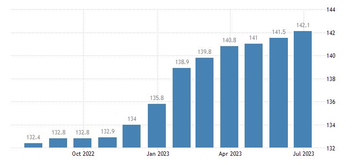 germany harmonised idx of consumer prices hicp tobacco eurostat data