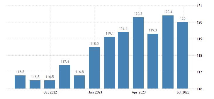 germany harmonised idx of consumer prices hicp toys celebration articles eurostat data