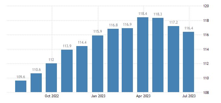 germany harmonised idx of consumer prices hicp unrecorded recording media eurostat data