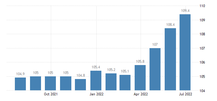 germany harmonised idx of consumer prices hicp wine from grapes eurostat data