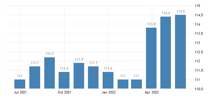 germany harmonised idx of consumer prices hicp wine from other fruits eurostat data