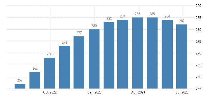 germany harmonised unemployment less than 25 years eurostat data