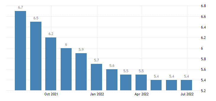 germany harmonised unemployment rate less than 25 years eurostat data