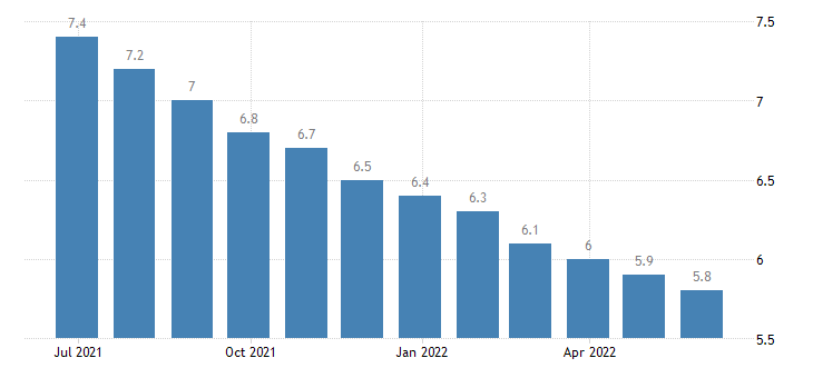 germany harmonised unemployment rate less than 25 years males eurostat data