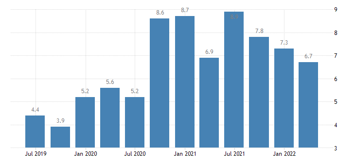germany house price idx deflated eurostat data