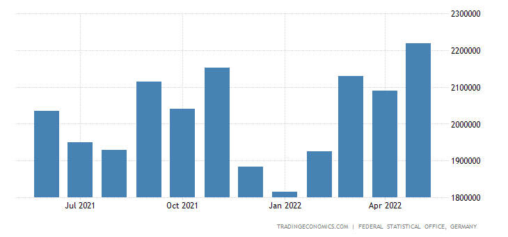 Germany Imports from Japan