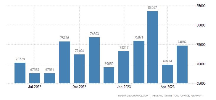 Germany Imports from Lichtenstein