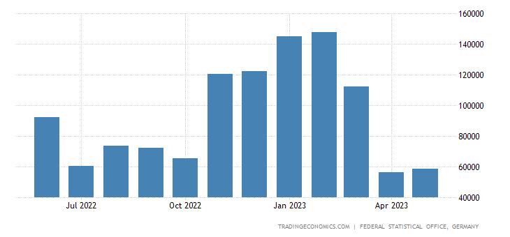 Germany Imports of Iron & Manganese Dross