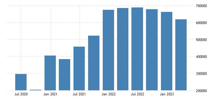 germany international investment position financial account portfolio investment eurostat data