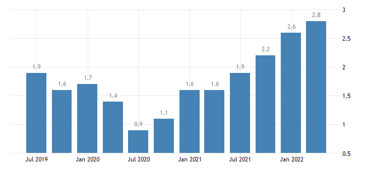 germany job vacancy rate industry except construction eurostat data