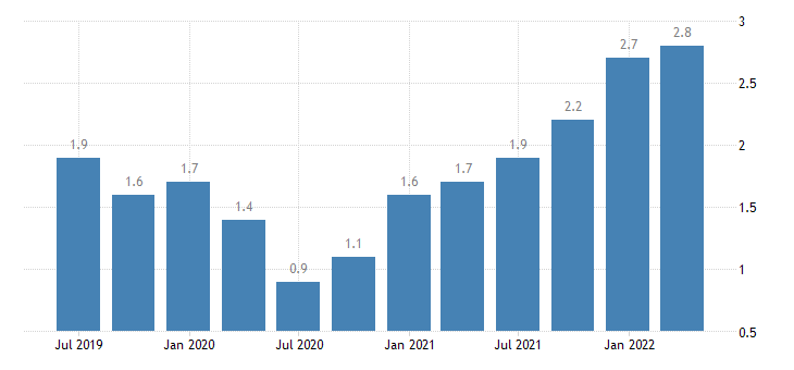 germany job vacancy rate manufacturing eurostat data