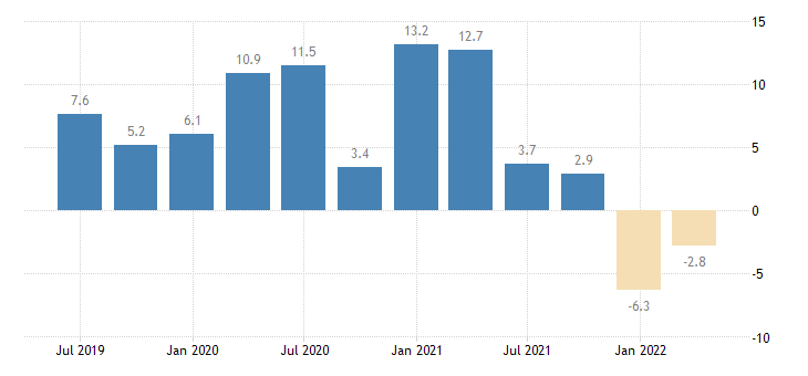 germany labour cost idx arts entertainment recreation eurostat data