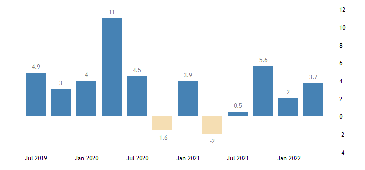 germany labour cost idx education eurostat data