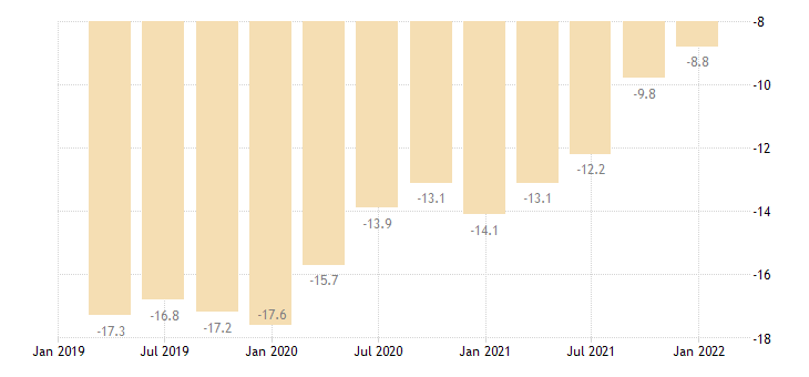 germany net external debt eurostat data
